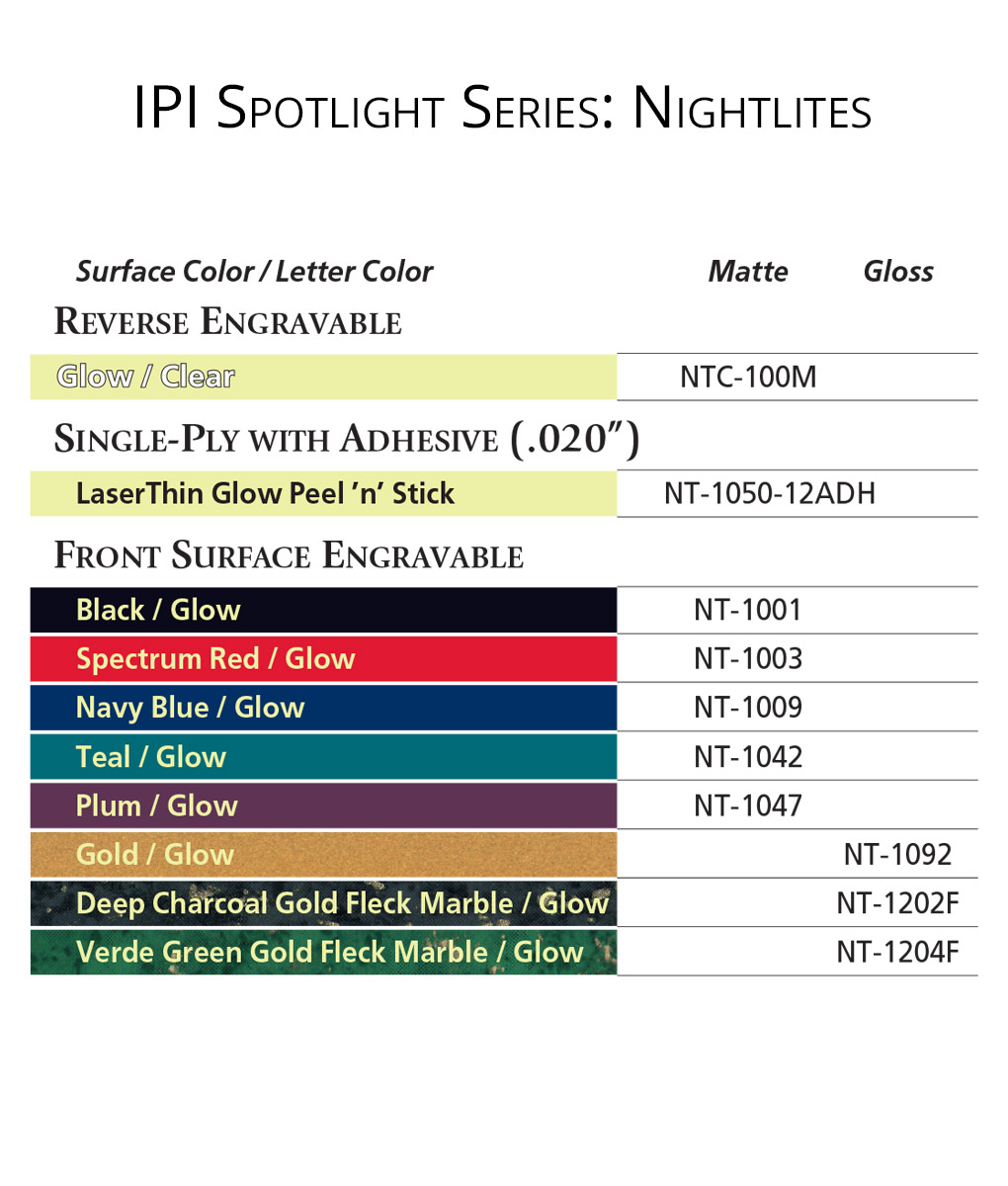 Ipi Quote Ipi Spotlight Series Nightlites  Main Trophy Supply